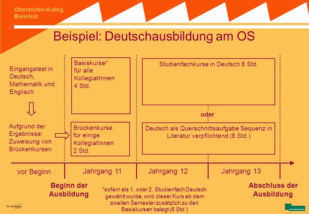Beispiel: Deutschausbildung am OS