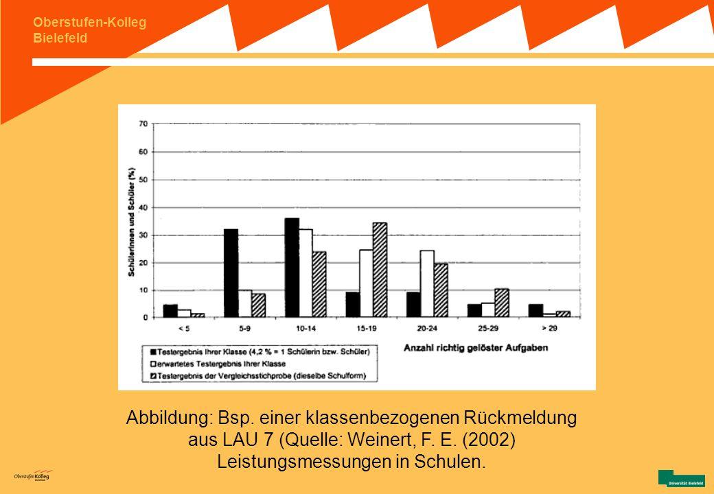 Abbildung: Bsp. einer klassenbezogenen Rückmeldung aus LAU 7 (Quelle: Weinert, F.