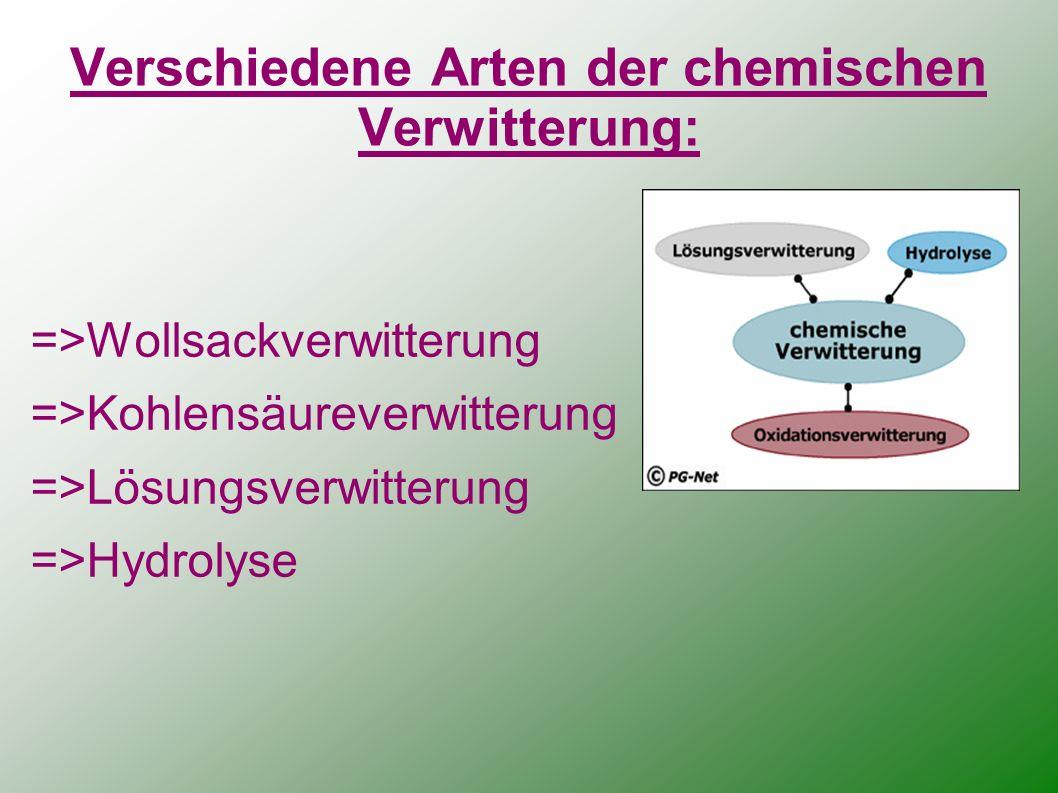 Verschiedene Arten der chemischen Verwitterung: