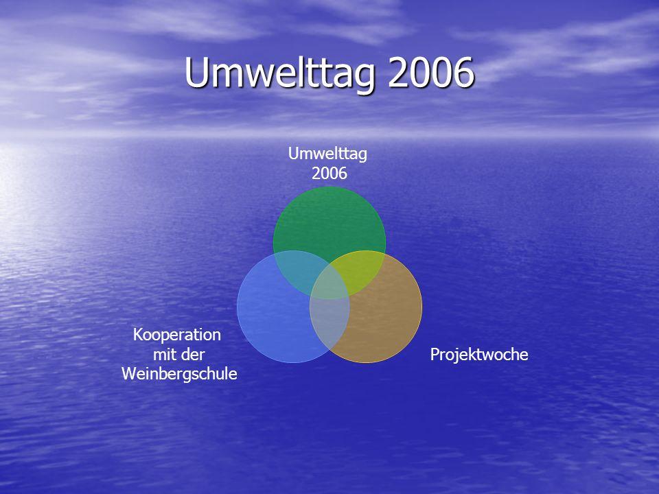 Umwelttag 2006