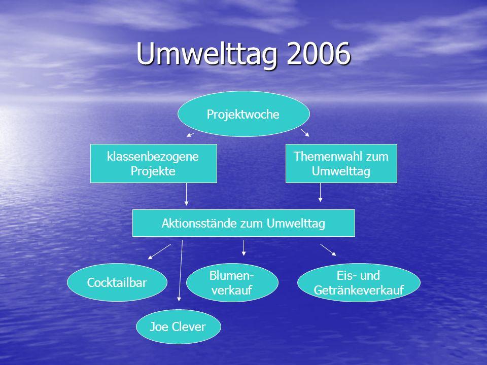 Aktionsstände zum Umwelttag