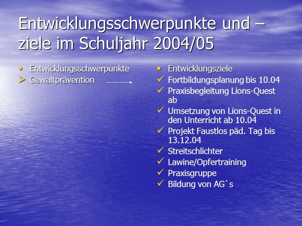 Entwicklungsschwerpunkte und –ziele im Schuljahr 2004/05