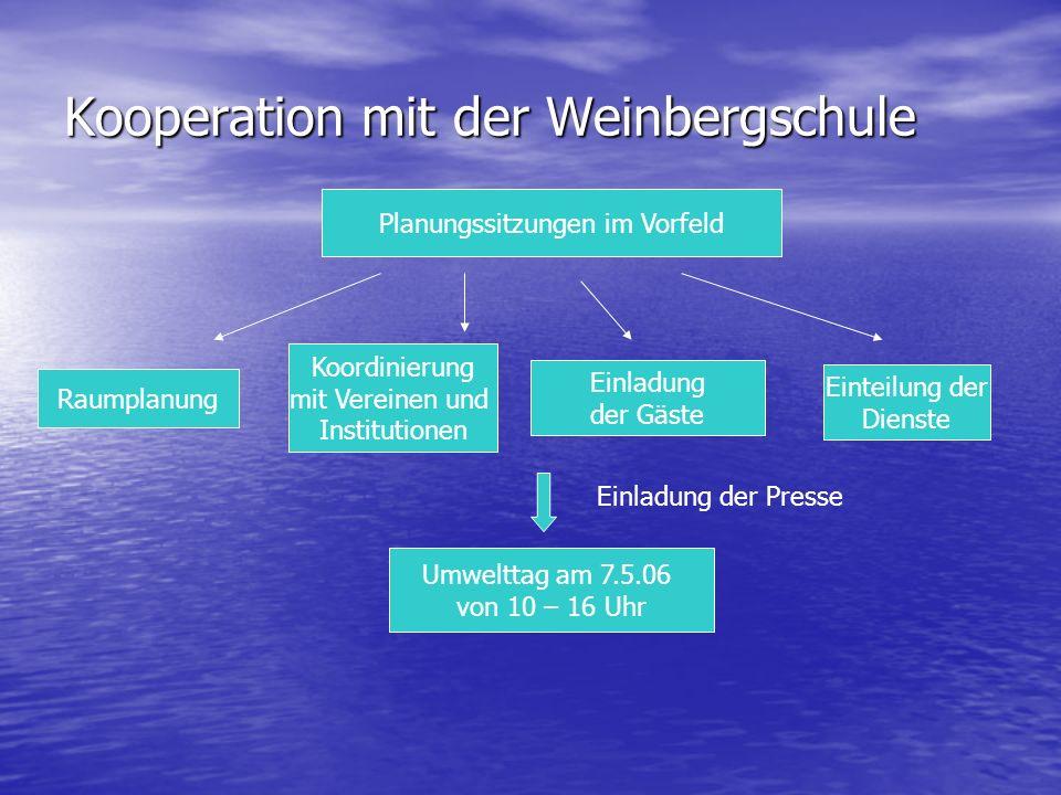Kooperation mit der Weinbergschule