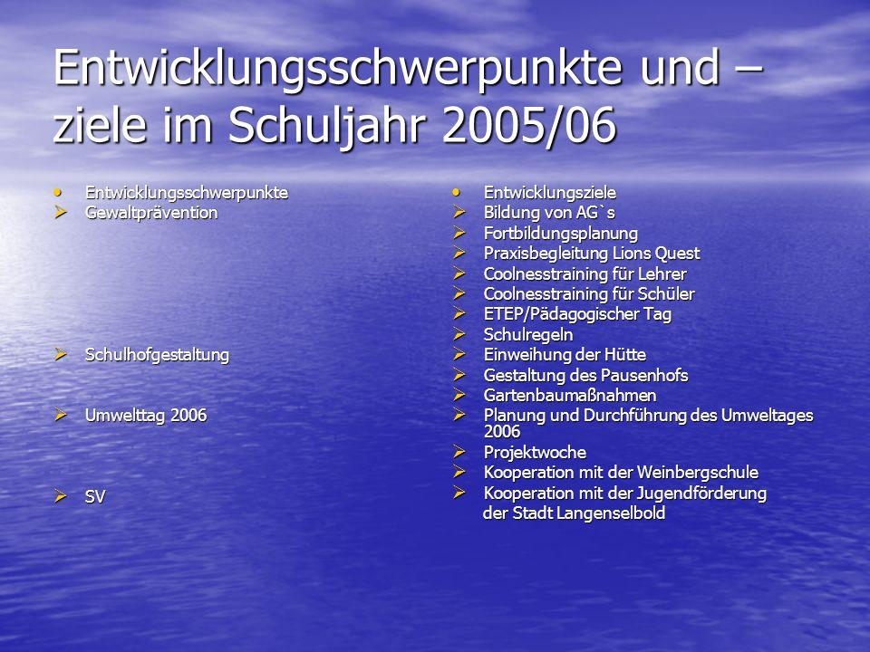 Entwicklungsschwerpunkte und –ziele im Schuljahr 2005/06