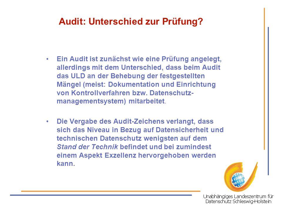 Audit: Unterschied zur Prüfung