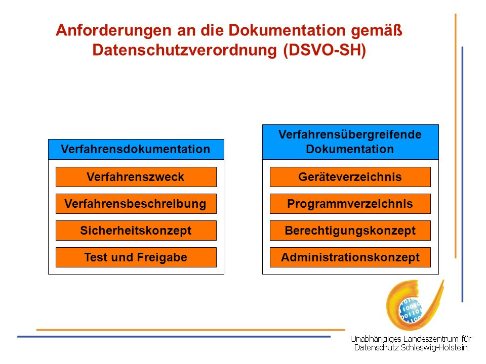 Anforderungen an die Dokumentation gemäß Datenschutzverordnung (DSVO-SH)