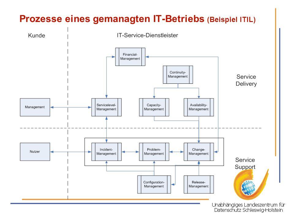 Prozesse eines gemanagten IT-Betriebs (Beispiel ITIL)