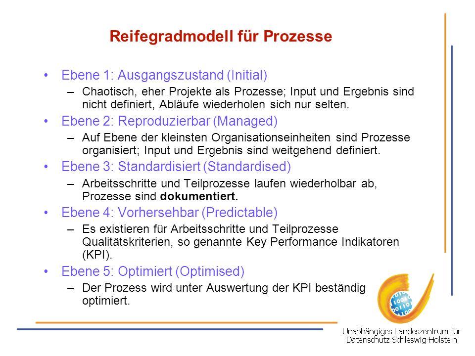 Reifegradmodell für Prozesse