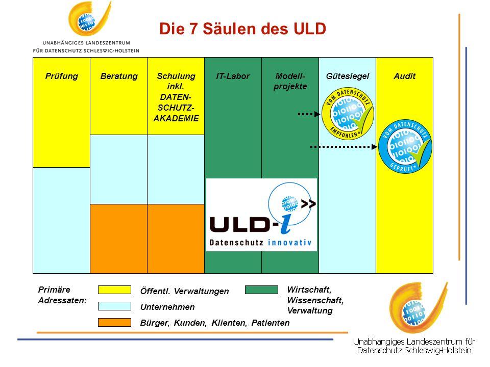 Die 7 Säulen des ULD Prüfung Beratung Schulung inkl. DATEN- SCHUTZ-