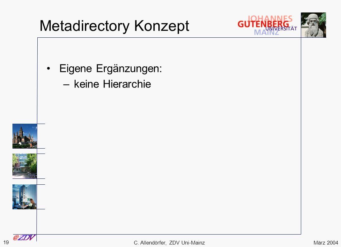 Metadirectory Konzept