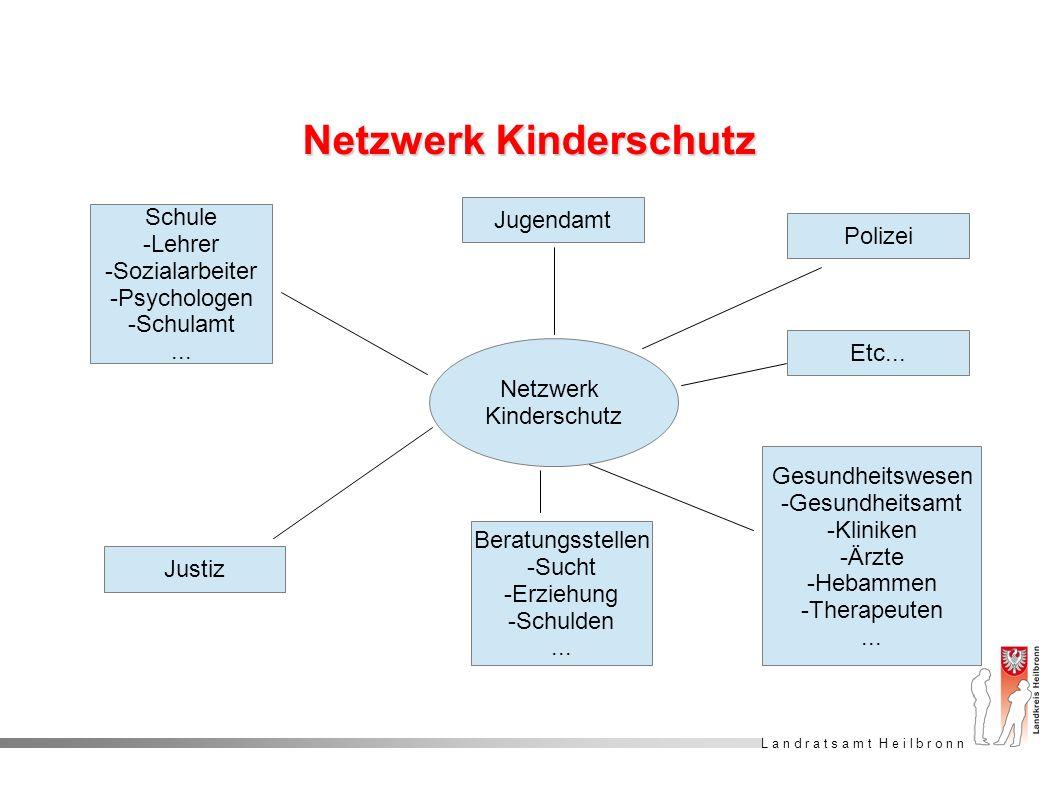 Netzwerk Kinderschutz