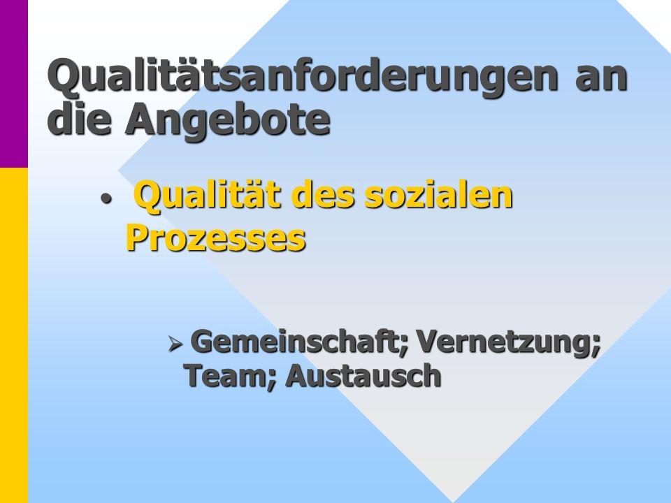Qualitätsanforderungen an die Angebote