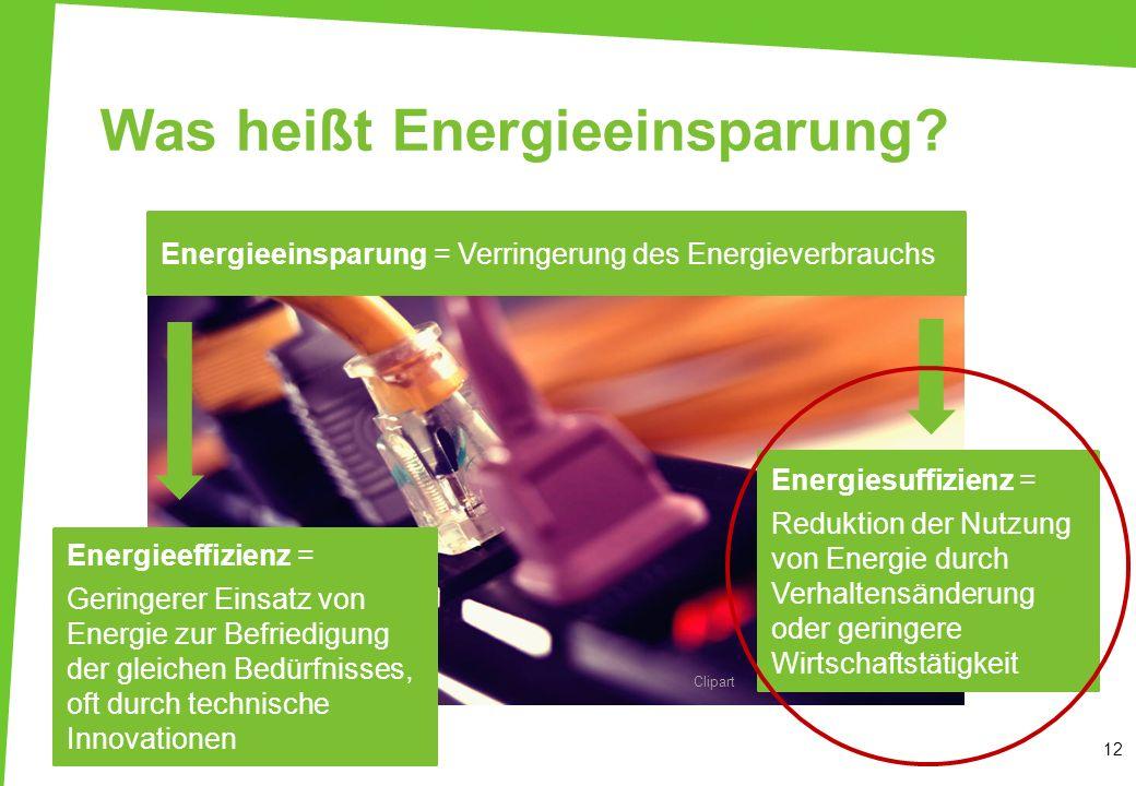 Was heißt Energieeinsparung