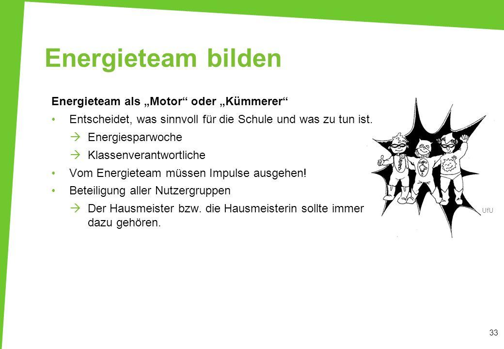 """Energieteam bilden Energieteam als """"Motor oder """"Kümmerer"""
