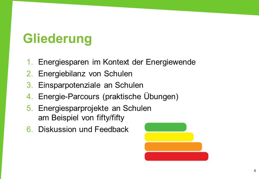 Gliederung Energiesparen im Kontext der Energiewende