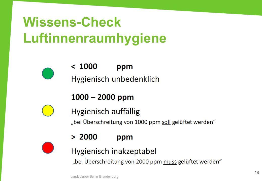 Wissens-Check Luftinnenraumhygiene