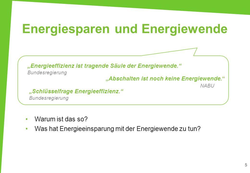 Energiesparen und Energiewende