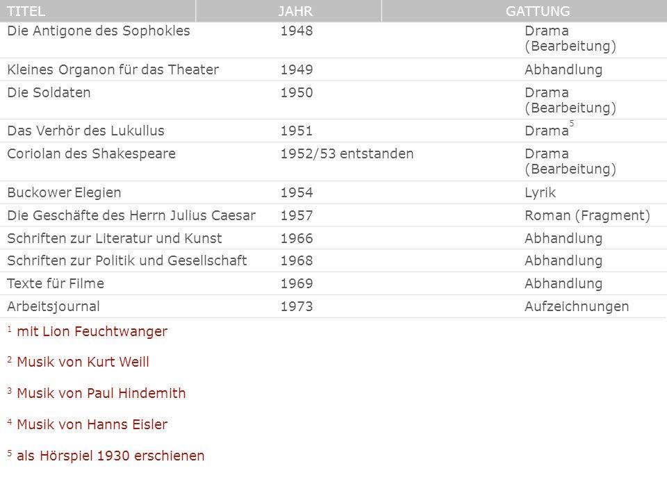 Die Antigone des Sophokles 1948 Drama (Bearbeitung)
