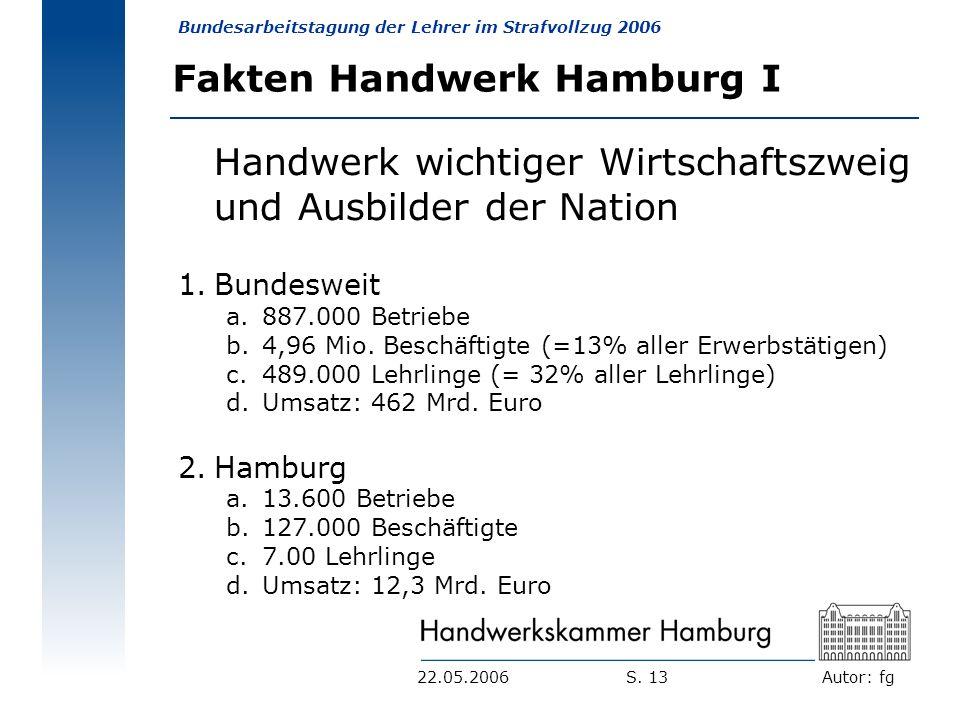 Fakten Handwerk Hamburg I