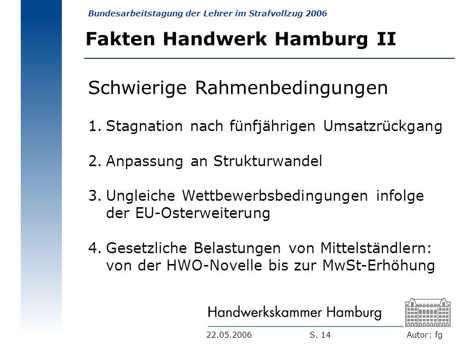 Fakten Handwerk Hamburg II