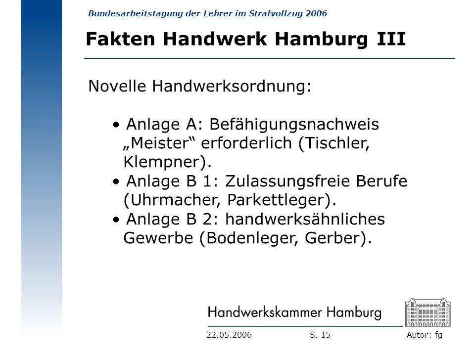 Fakten Handwerk Hamburg III