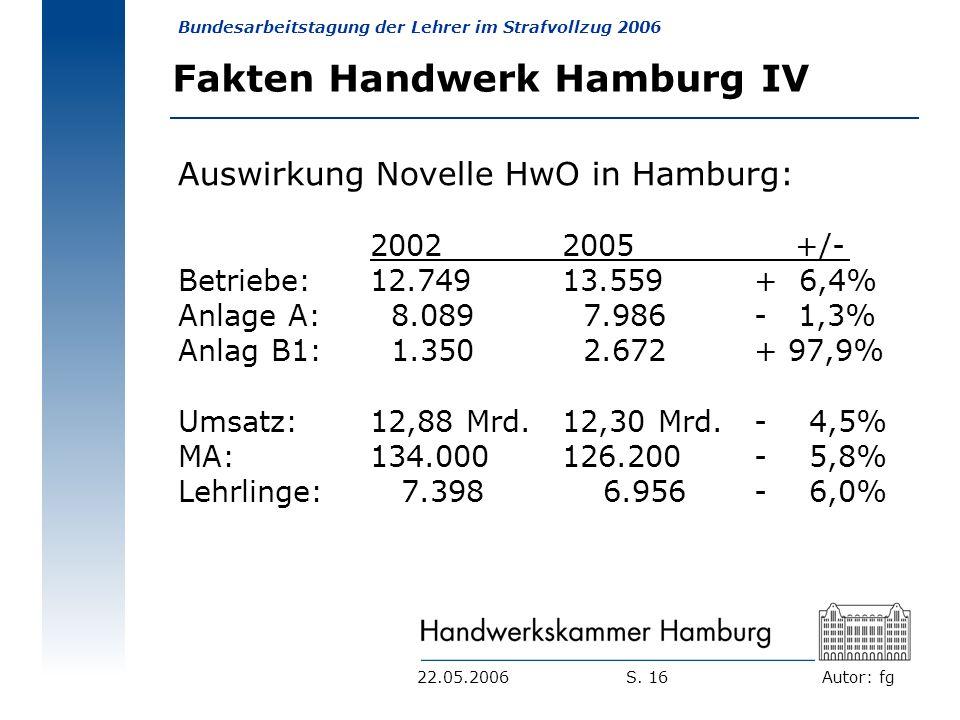 Fakten Handwerk Hamburg IV