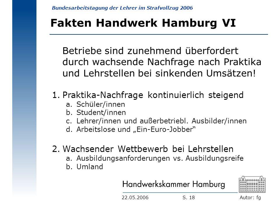 Fakten Handwerk Hamburg VI
