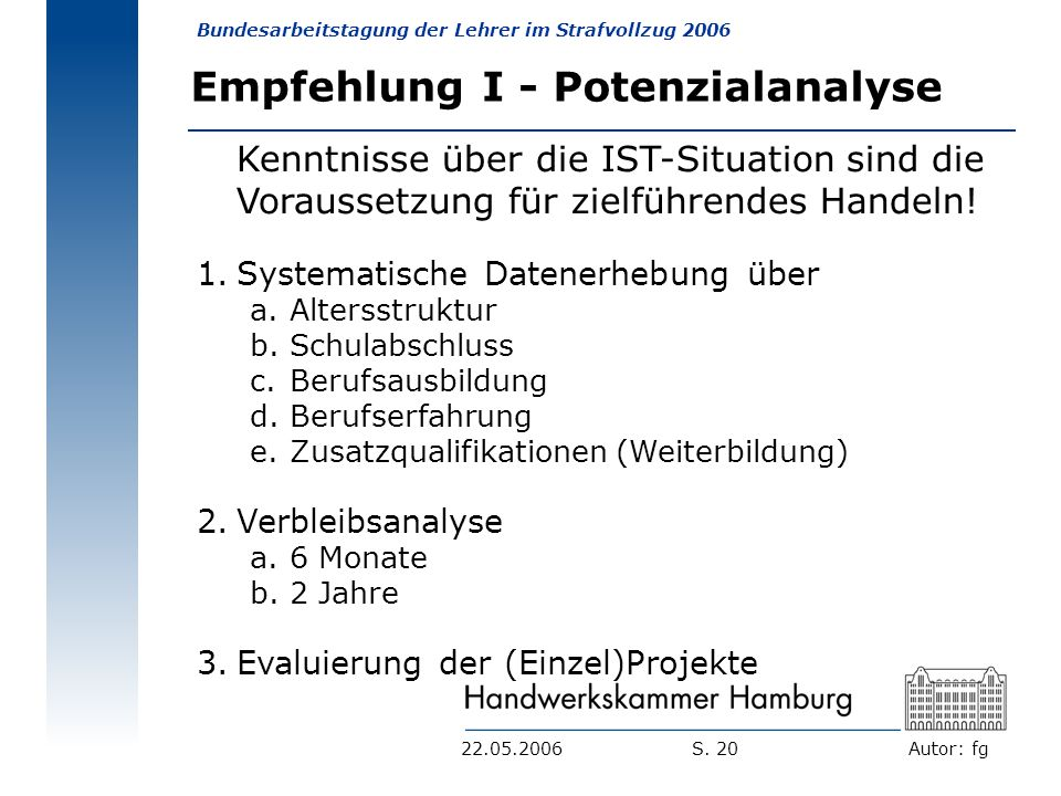 Empfehlung I - Potenzialanalyse