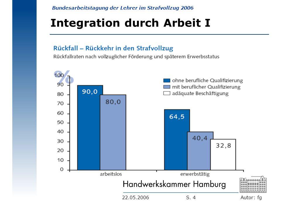 Integration durch Arbeit I