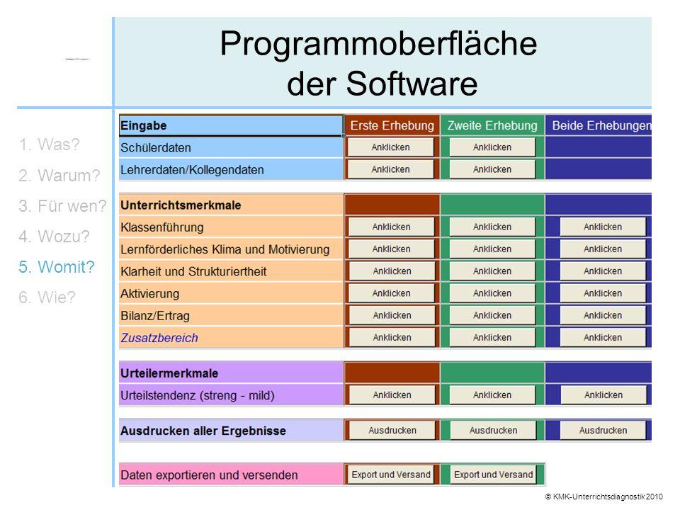 Programmoberfläche der Software 1. Was 2. Warum 3. Für wen 4. Wozu