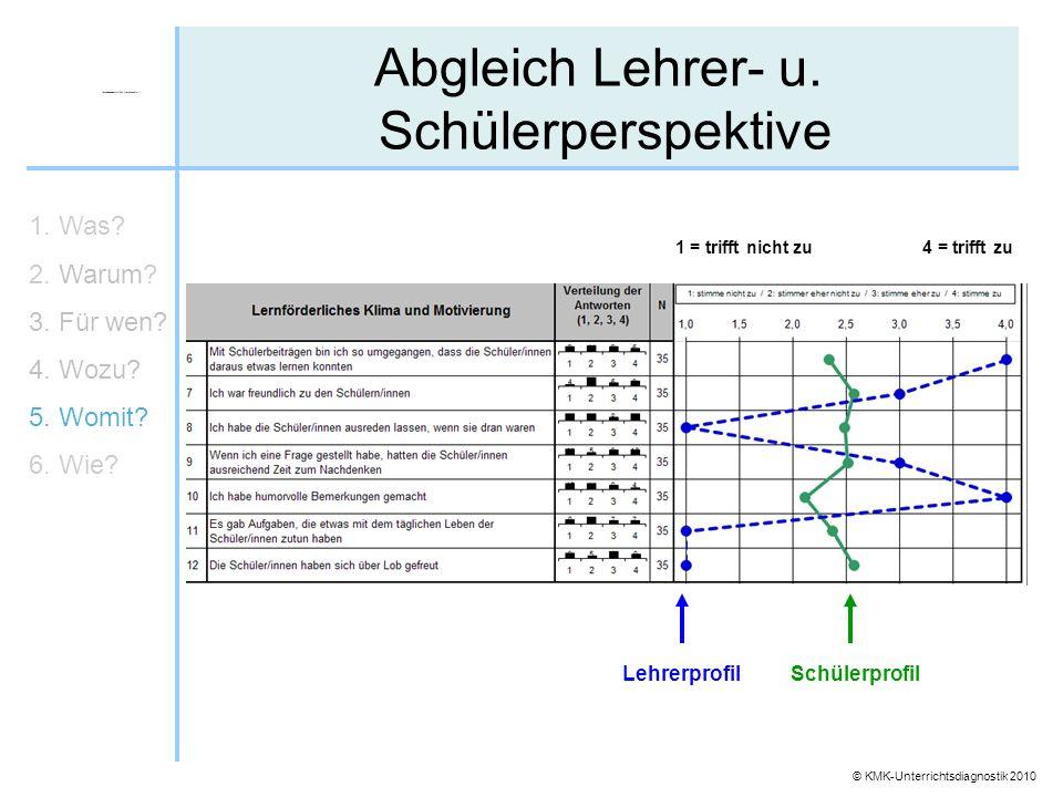 Abgleich Lehrer- u. Schülerperspektive 1. Was 2. Warum 3. Für wen