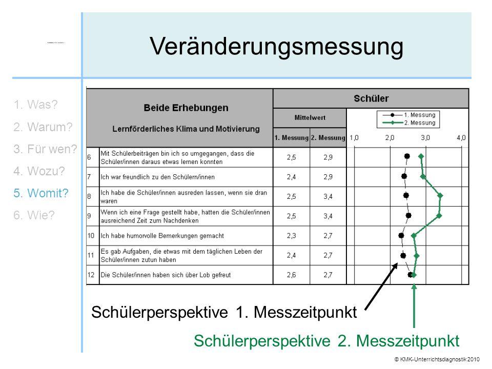 Veränderungsmessung Schülerperspektive 1. Messzeitpunkt