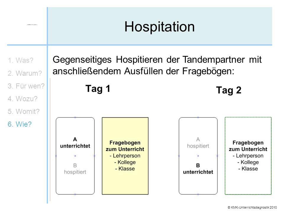 Hospitation Gegenseitiges Hospitieren der Tandempartner mit anschließendem Ausfüllen der Fragebögen: