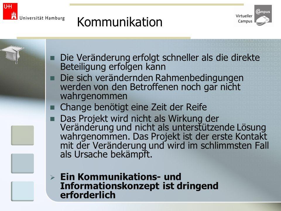 KommunikationDie Veränderung erfolgt schneller als die direkte Beteiligung erfolgen kann.