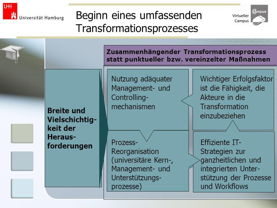 Beginn eines umfassenden Transformationsprozesses