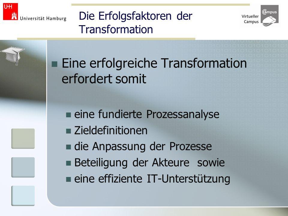 Die Erfolgsfaktoren der Transformation