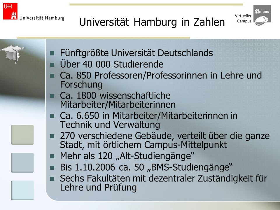Der virtuelle campus an der universit t hamburg ppt for Uni hamburg studiengange
