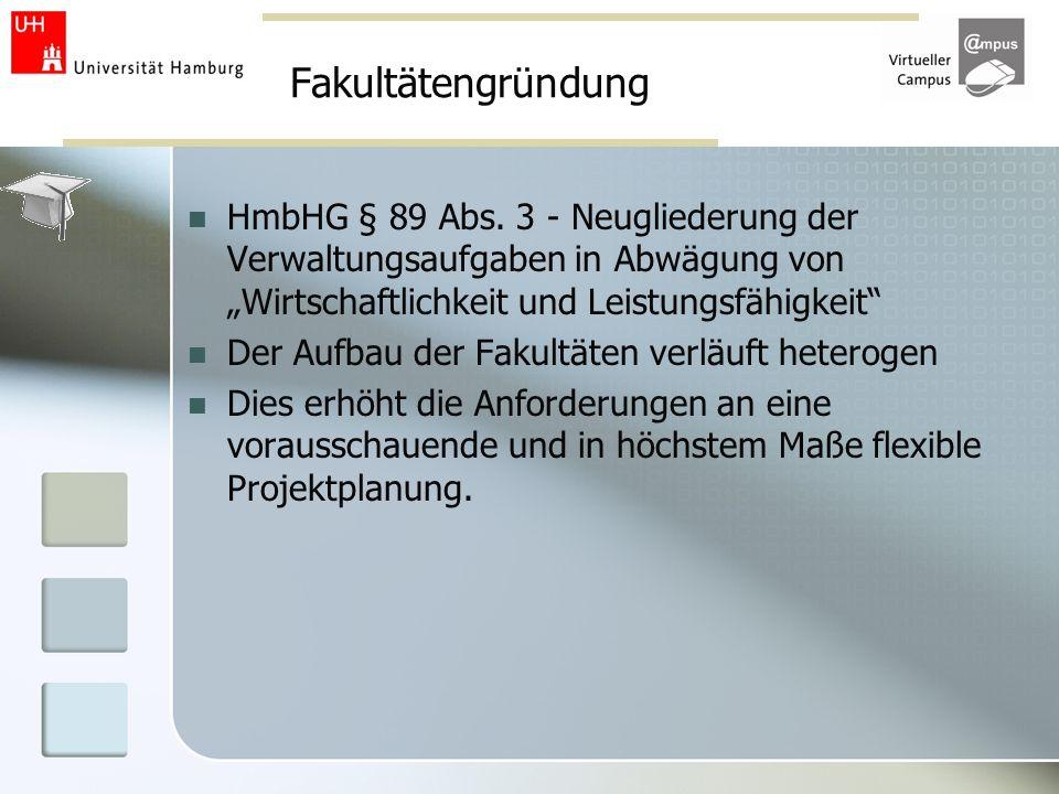 """Fakultätengründung HmbHG § 89 Abs. 3 - Neugliederung der Verwaltungsaufgaben in Abwägung von """"Wirtschaftlichkeit und Leistungsfähigkeit"""