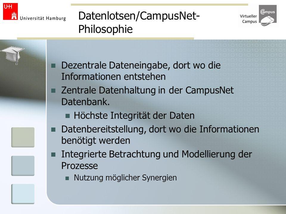 Datenlotsen/CampusNet-Philosophie