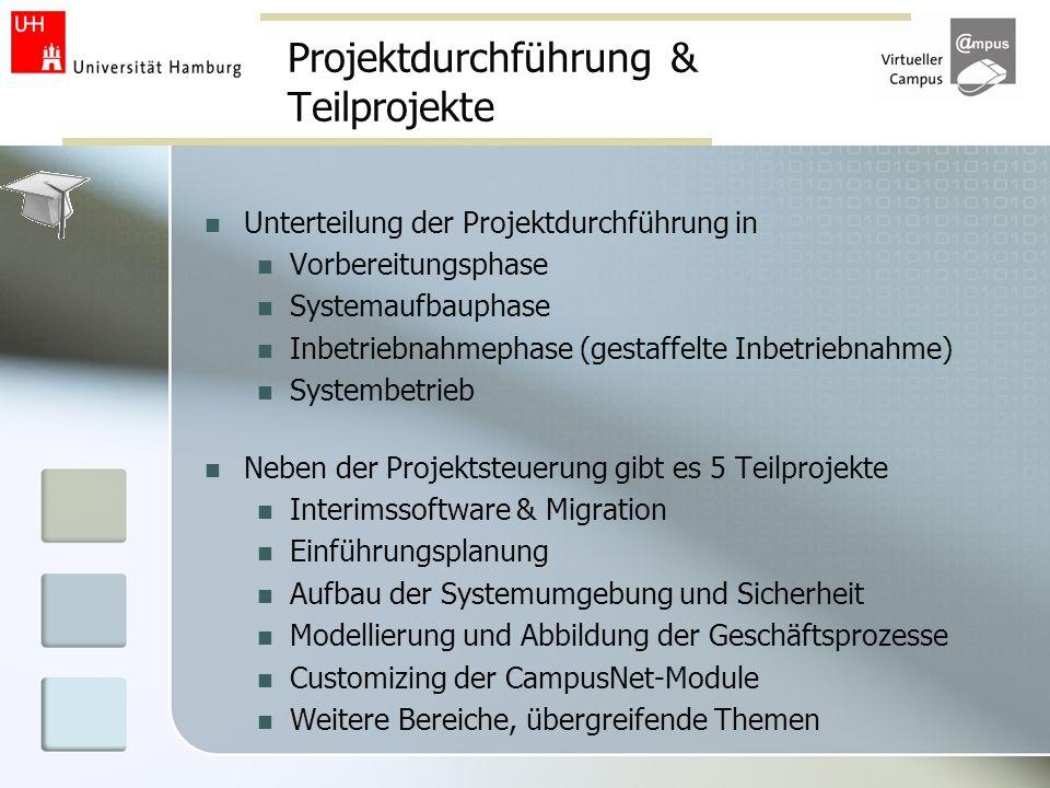 Projektdurchführung & Teilprojekte