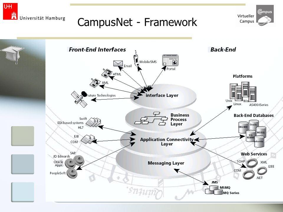 CampusNet - Framework