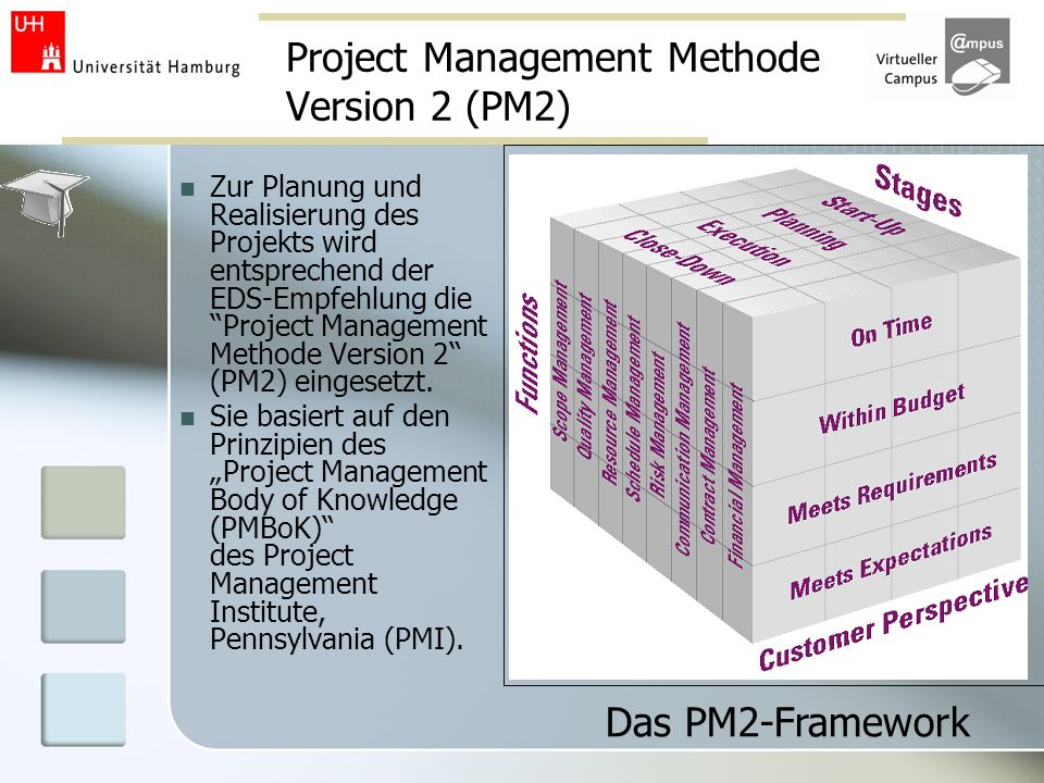 Project Management Methode Version 2 (PM2)