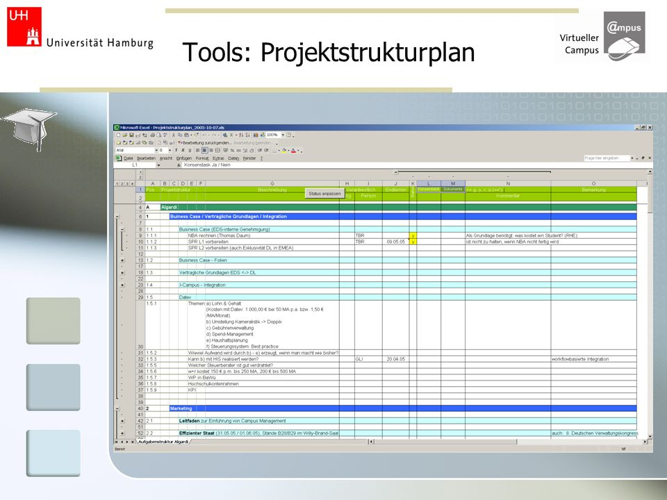 Tools: Projektstrukturplan