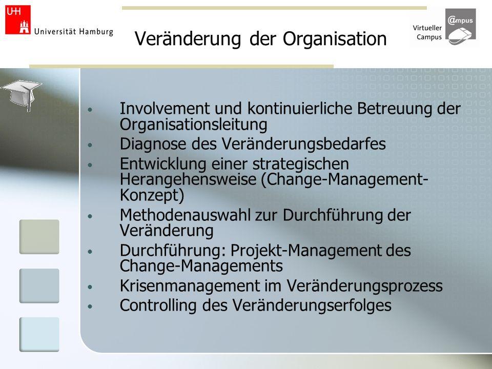 Veränderung der Organisation