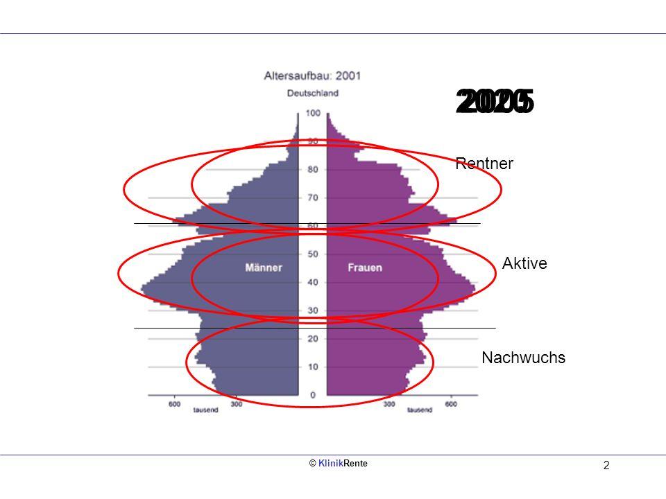 2020 2005 Rentner Aktive Nachwuchs © KlinikRente