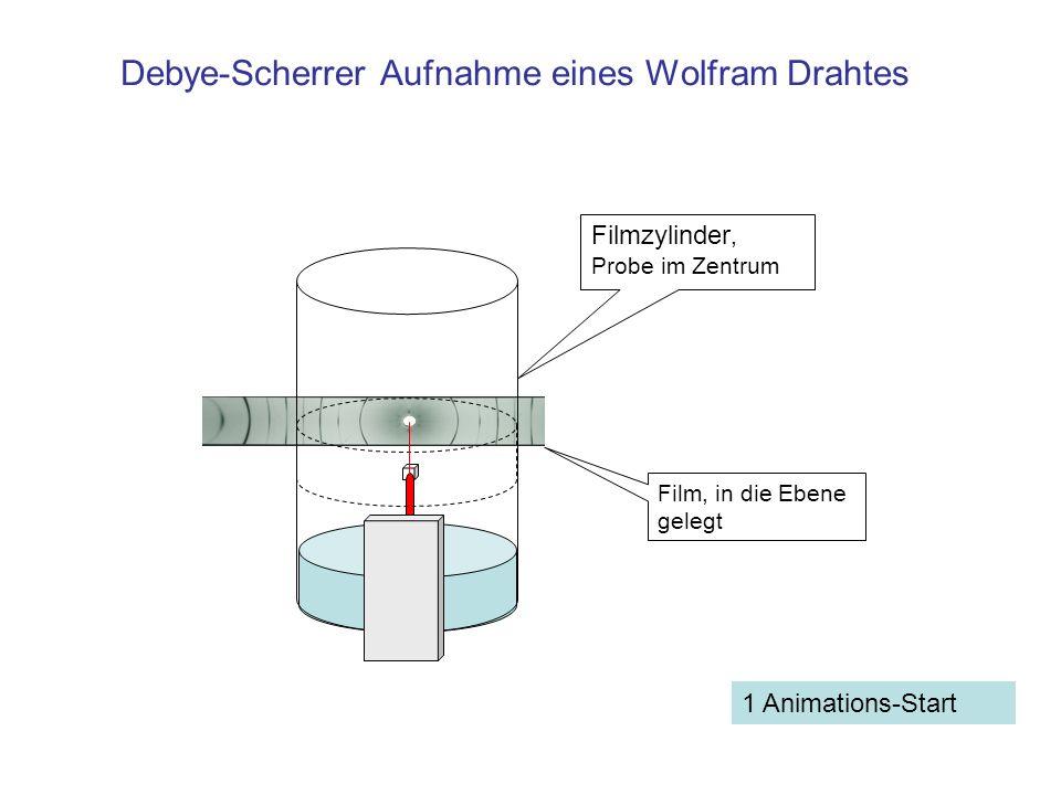 Debye-Scherrer Aufnahme eines Wolfram Drahtes