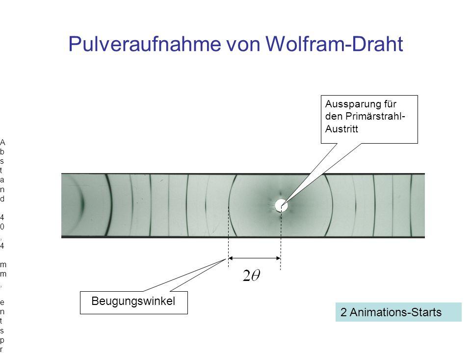 Pulveraufnahme von Wolfram-Draht