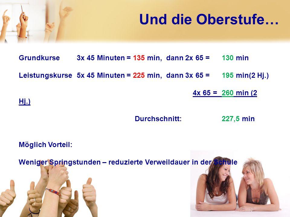 Und die Oberstufe… Grundkurse 3x 45 Minuten = 135 min, dann 2x 65 = 130 min.