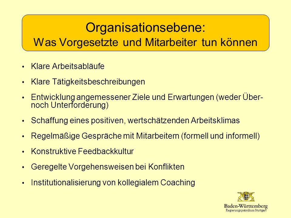 Organisationsebene: Was Vorgesetzte und Mitarbeiter tun können