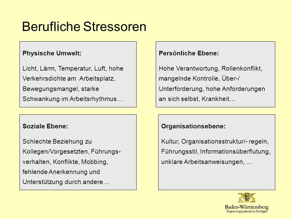 Berufliche Stressoren